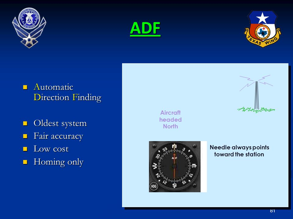 81 ADF Automatic Direction Finding Automatic Direction Finding Oldest system Oldest system Fair accuracy Fair accuracy Low cost Low cost Homing only H