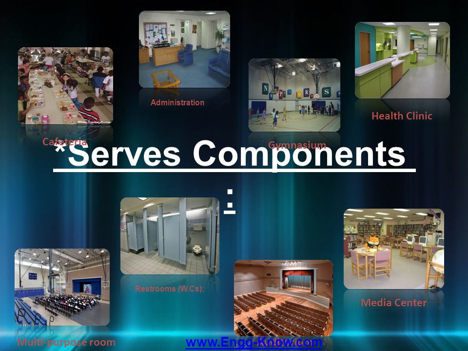 *Serves Components : Administration Cafeteria Gymnasium Media Center Multi-purpose roomAuditorium Restrooms (W.Cs): Health Clinic www.Engg-Know.com