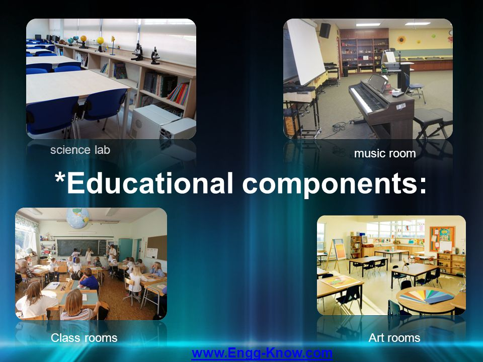 science lab *Educational components: Class rooms music room Art rooms www.Engg-Know.com