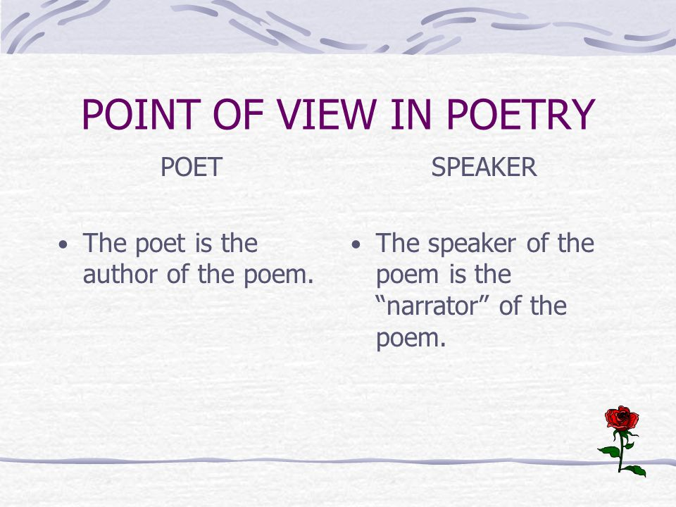 "POINT OF VIEW IN POETRY POET The poet is the author of the poem. SPEAKER The speaker of the poem is the ""narrator"" of the poem."