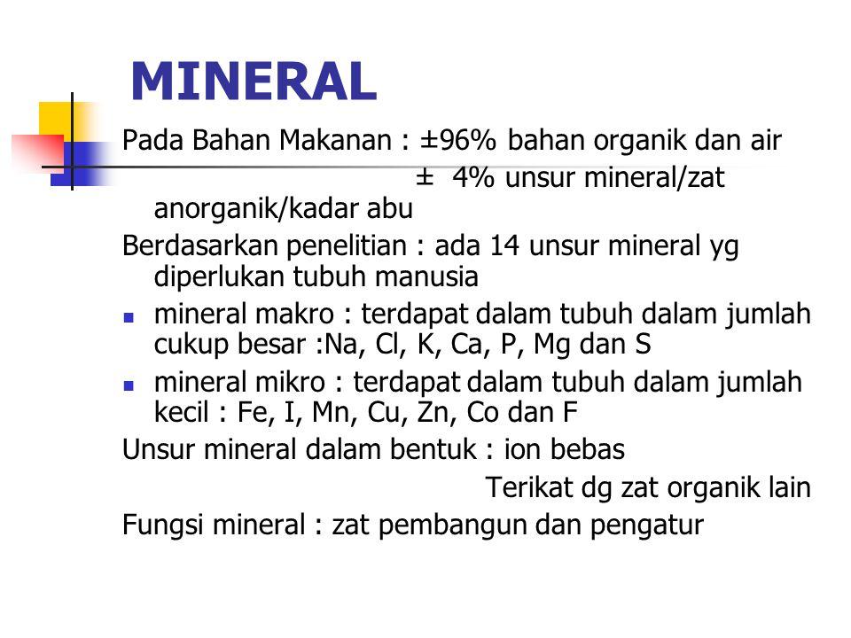 MINERAL Pada Bahan Makanan : ±96% bahan organik dan air ± 4% unsur mineral/zat anorganik/kadar abu Berdasarkan penelitian : ada 14 unsur mineral yg diperlukan tubuh manusia mineral makro : terdapat dalam tubuh dalam jumlah cukup besar :Na, Cl, K, Ca, P, Mg dan S mineral mikro : terdapat dalam tubuh dalam jumlah kecil : Fe, I, Mn, Cu, Zn, Co dan F Unsur mineral dalam bentuk : ion bebas Terikat dg zat organik lain Fungsi mineral : zat pembangun dan pengatur