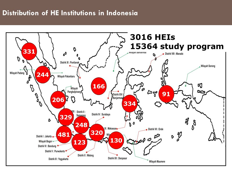 Distribution of HE Institutions in Indonesia 331 244 123 248 481 329 166 206 334 130 91 320 3016 HEIs 15364 study program