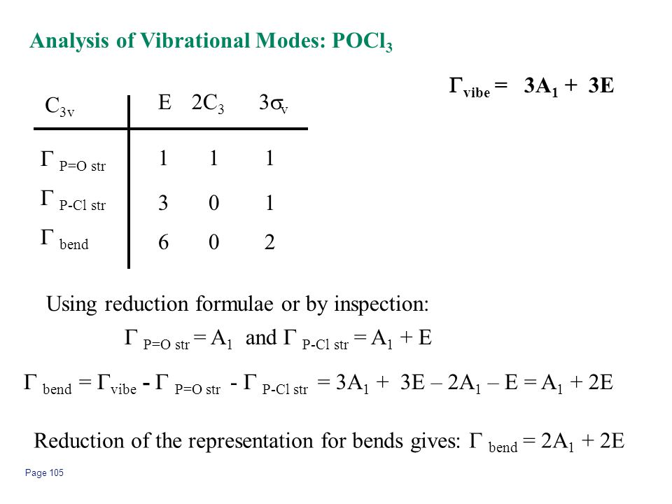 Page 105 Analysis of Vibrational Modes: POCl 3  vibe = 3A 1 + 3E C 3v E2C 3 3v3v  P=O str  P-Cl str  bend 111 301 602 Using reduction formula