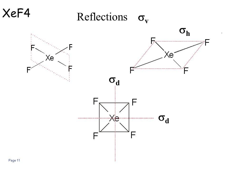 Page 11 Reflections vv hh dd dd XeF4