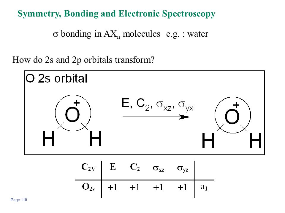 Page 110 Symmetry, Bonding and Electronic Spectroscopy  bonding in AX n molecules e.g. : water How do 2s and 2p orbitals transform?