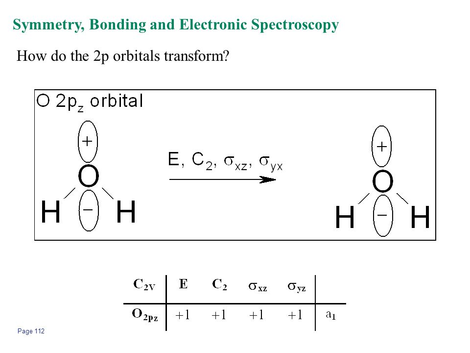 Page 112 Symmetry, Bonding and Electronic Spectroscopy How do the 2p orbitals transform?