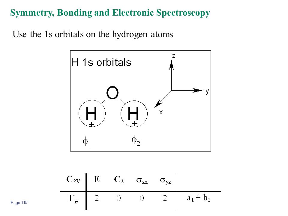 Page 115 Symmetry, Bonding and Electronic Spectroscopy Use the 1s orbitals on the hydrogen atoms