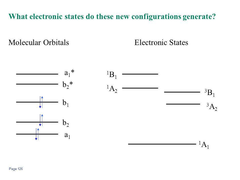 Page 126 a1a1 b1b1 b2b2 b2*b2* a1*a1* What electronic states do these new configurations generate? Molecular Orbitals 1A11A1 1B11B1 3B13B1 1A21A2 3A23