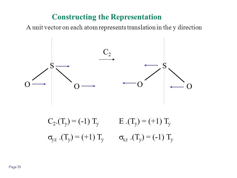 Page 39 S O O S O O C2C2 A unit vector on each atom represents translation in the y direction C 2.(T y ) = (-1) T y E.(T y ) = (+1) T y  yz.(T y ) =