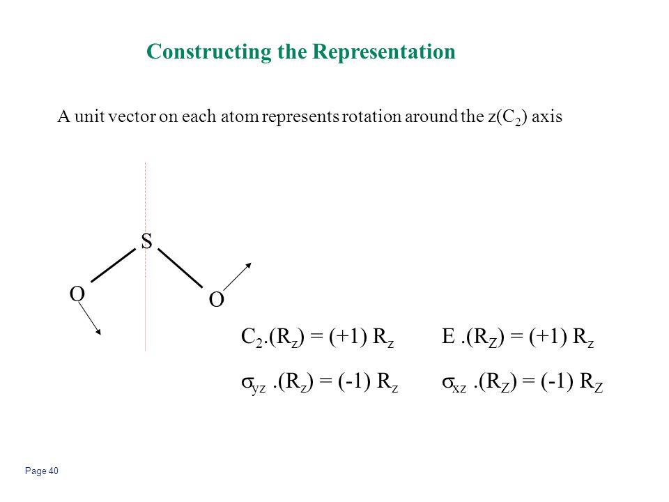 Page 40 S O O Constructing the Representation A unit vector on each atom represents rotation around the z(C 2 ) axis C 2.(R z ) = (+1) R z E.(R Z ) =