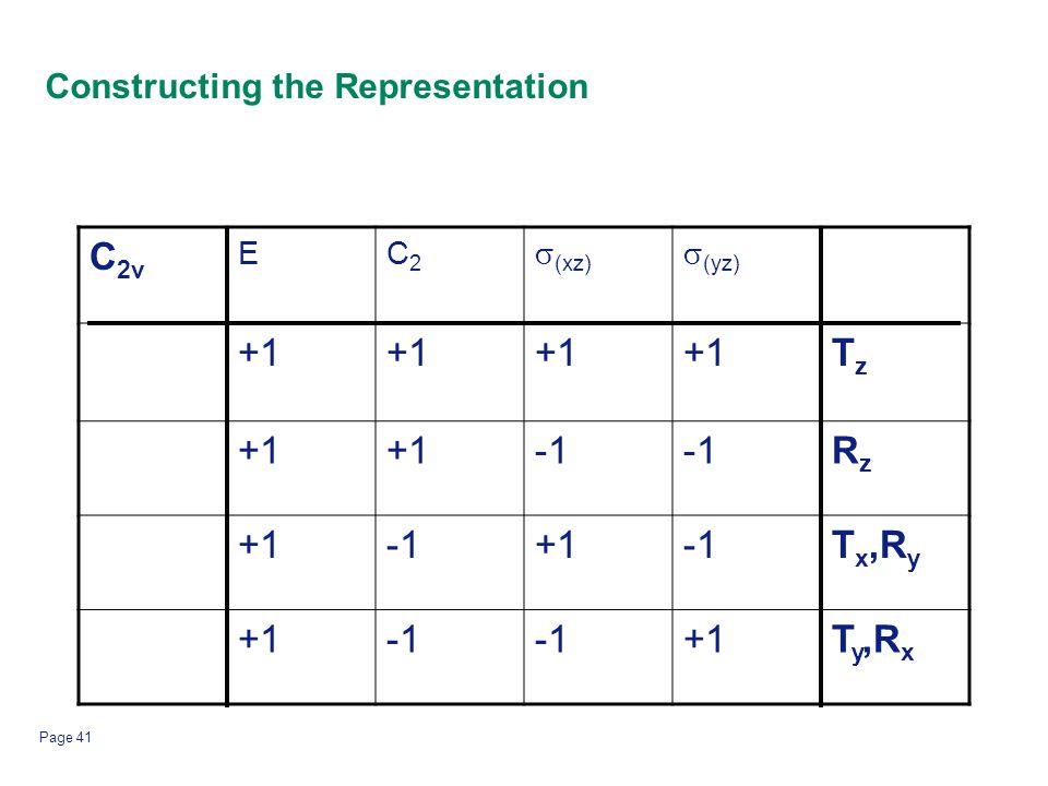 Page 41 Constructing the Representation C 2v EC2C2  (xz)  (yz) +1 TzTz RzRz +1+1T x,R y +1 +1T y,R x