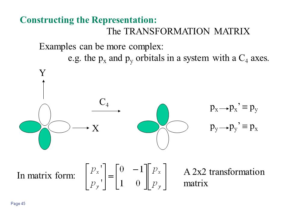 Page 45 Constructing the Representation: The TRANSFORMATION MATRIX Examples can be more complex: e.g. the p x and p y orbitals in a system with a C 4