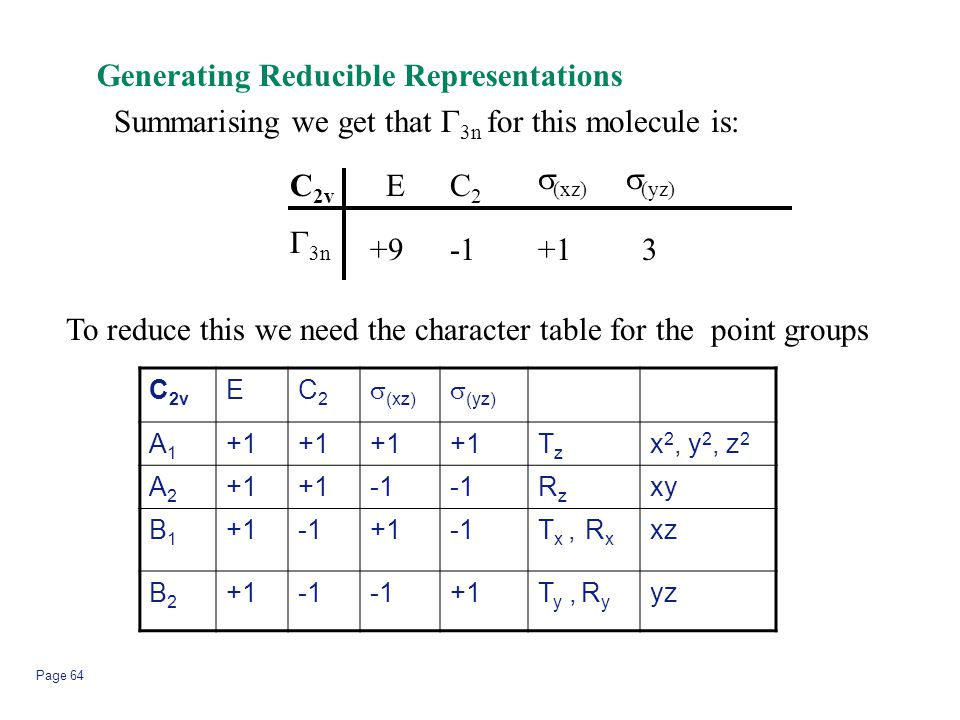 Page 64 Generating Reducible Representations C 2v  3n EC2C2  (xz)  (yz) +9+13 Summarising we get that  3n for this molecule is: C 2v EC2C2  (xz)