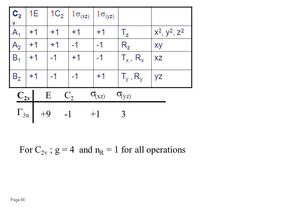 Page 66 C2vC2v 1E1E1C21C2  (xz)  (yz) A1A1 +1 TzTz x 2, y 2, z 2 A2A2 +1 RzRz xy B1B1 +1+1T x, R x xz B2B2 +1 +1T y, R y yz C 2v  3n EC2C2  (xz)