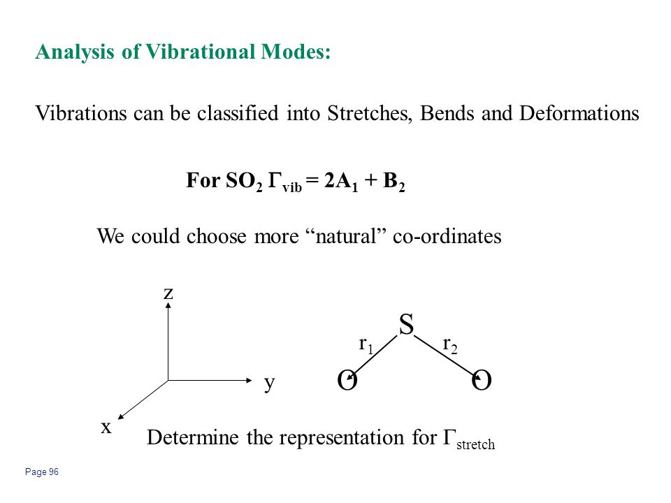 Page 96 Analysis of Vibrational Modes: Vibrations can be classified into Stretches, Bends and Deformations For SO 2  vib = 2A 1 + B 2 We could choos