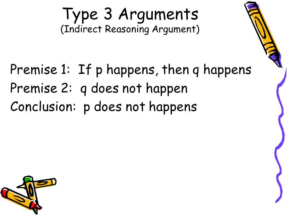 Type 3 Arguments (Indirect Reasoning Argument) Premise 1: If p happens, then q happens Premise 2: q does not happen Conclusion: p does not happens