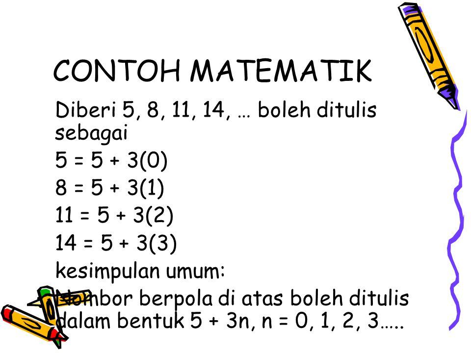 CONTOH MATEMATIK Diberi 5, 8, 11, 14, … boleh ditulis sebagai 5 = 5 + 3(0) 8 = 5 + 3(1) 11 = 5 + 3(2) 14 = 5 + 3(3) kesimpulan umum: Nombor berpola di atas boleh ditulis dalam bentuk 5 + 3n, n = 0, 1, 2, 3…..