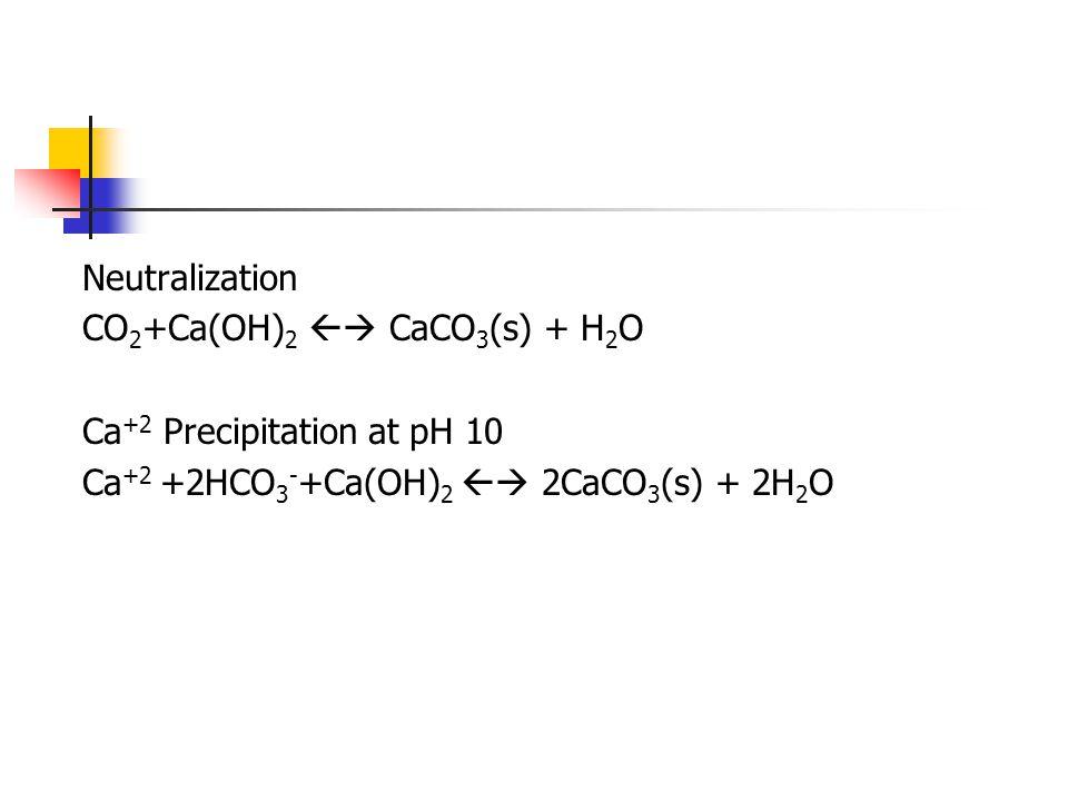 Neutralization CO 2 +Ca(OH) 2  CaCO 3 (s) + H 2 O Ca +2 Precipitation at pH 10 Ca +2 +2HCO 3 - +Ca(OH) 2  2CaCO 3 (s) + 2H 2 O