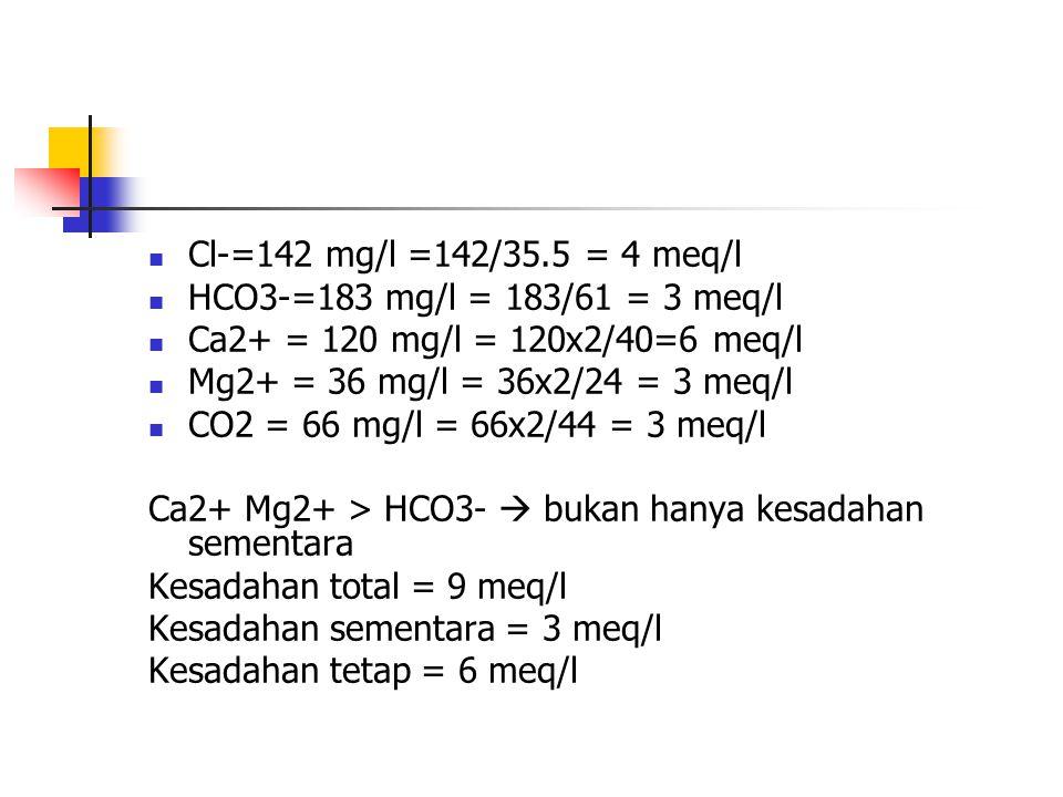 Cl-=142 mg/l =142/35.5 = 4 meq/l HCO3-=183 mg/l = 183/61 = 3 meq/l Ca2+ = 120 mg/l = 120x2/40=6 meq/l Mg2+ = 36 mg/l = 36x2/24 = 3 meq/l CO2 = 66 mg/l