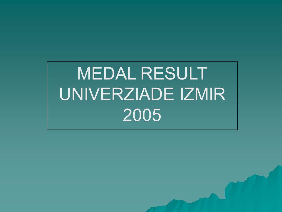 MEDAL RESULT UNIVERZIADE IZMIR 2005