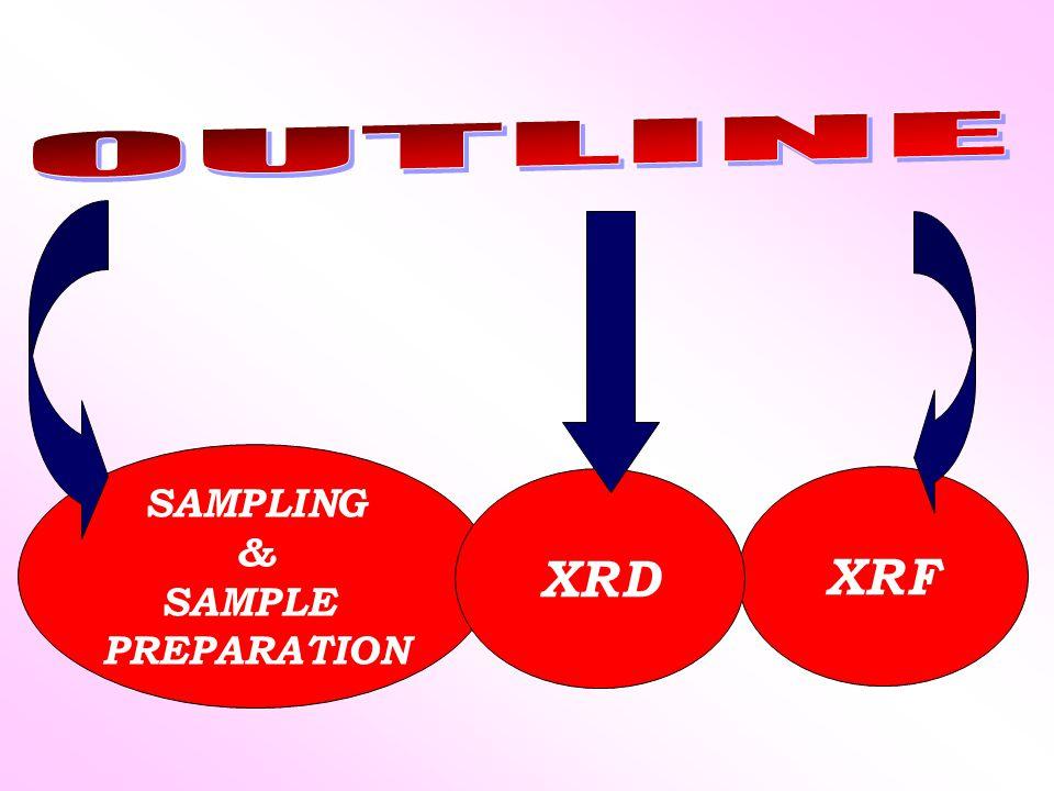 SAMPLING & SAMPLE PREPARATION XRF XRD