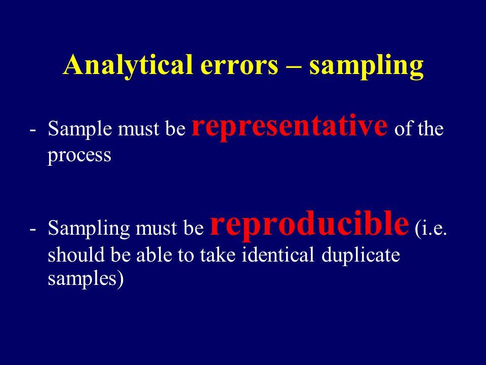 Analytical errors – sampling -Sample must be representative of the process -Sampling must be reproducible (i.e.