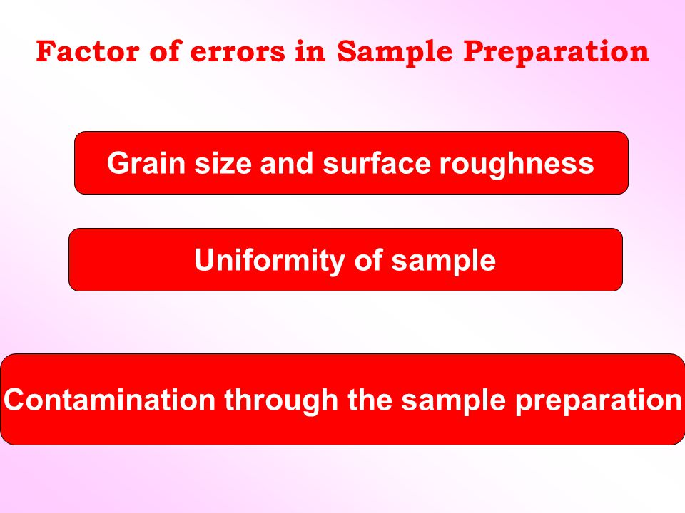 Factor of errors in Sample Preparation Grain size and surface roughness Uniformity of sample Contamination through the sample preparation
