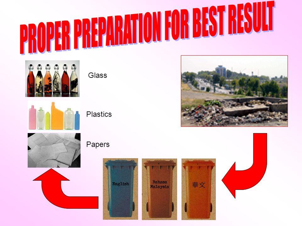 Influence of sample preparation
