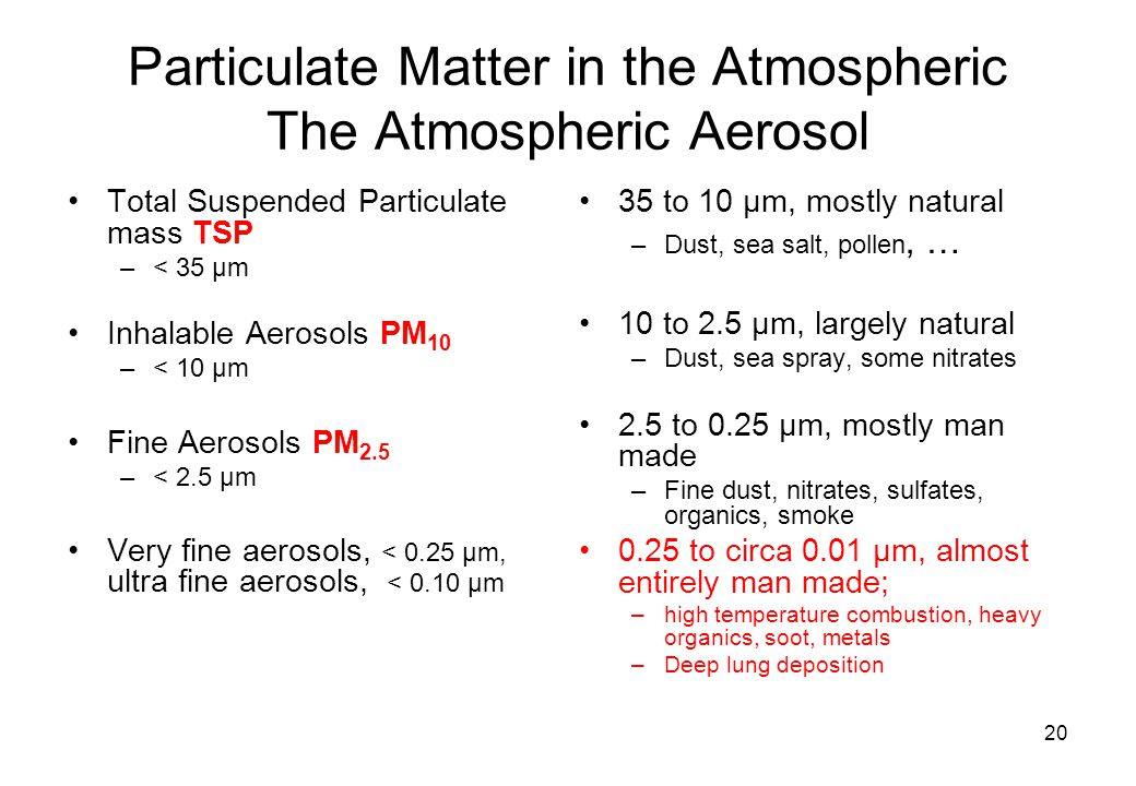 20 Particulate Matter in the Atmospheric The Atmospheric Aerosol Total Suspended Particulate mass TSP –< 35 μm Inhalable Aerosols PM 10 –< 10 μm Fine Aerosols PM 2.5 –< 2.5 μm Very fine aerosols, < 0.25 μm, ultra fine aerosols, < 0.10 μm 35 to 10 μm, mostly natural –Dust, sea salt, pollen, … 10 to 2.5 μm, largely natural –Dust, sea spray, some nitrates 2.5 to 0.25 μm, mostly man made –Fine dust, nitrates, sulfates, organics, smoke 0.25 to circa 0.01 μm, almost entirely man made; –high temperature combustion, heavy organics, soot, metals –Deep lung deposition