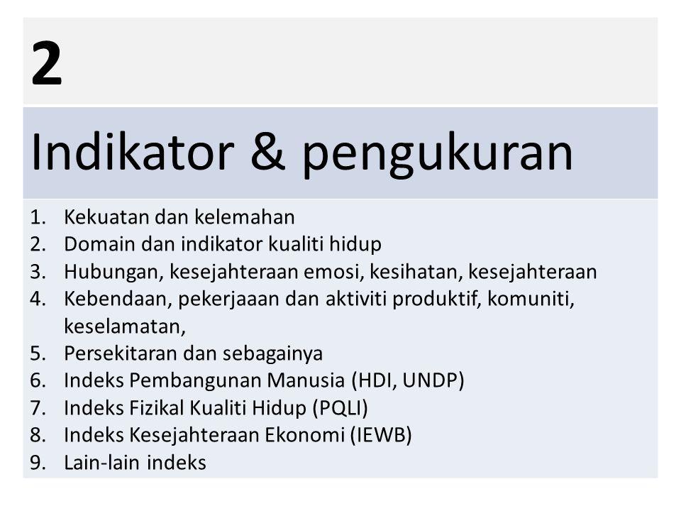 2 Indikator & pengukuran 1.Kekuatan dan kelemahan 2.Domain dan indikator kualiti hidup 3.Hubungan, kesejahteraan emosi, kesihatan, kesejahteraan 4.Kebendaan, pekerjaaan dan aktiviti produktif, komuniti, keselamatan, 5.Persekitaran dan sebagainya 6.Indeks Pembangunan Manusia (HDI, UNDP) 7.Indeks Fizikal Kualiti Hidup (PQLI) 8.Indeks Kesejahteraan Ekonomi (IEWB) 9.Lain-lain indeks