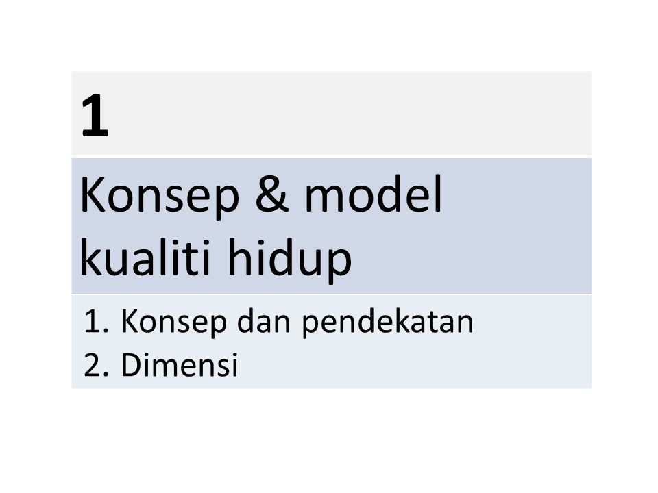 1 Konsep & model kualiti hidup 1.Konsep dan pendekatan 2.Dimensi