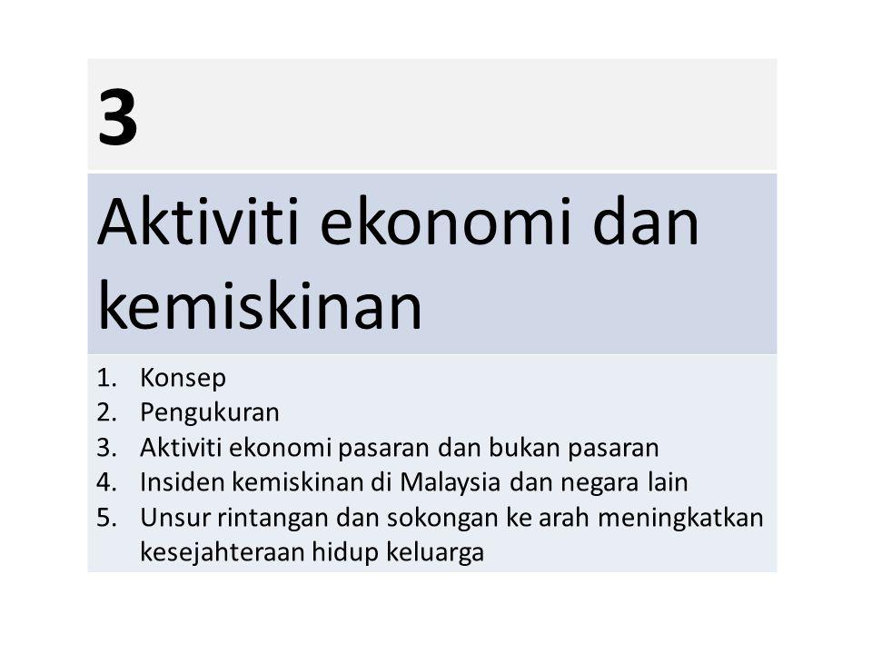 3 Aktiviti ekonomi dan kemiskinan 1.Konsep 2.Pengukuran 3.Aktiviti ekonomi pasaran dan bukan pasaran 4.Insiden kemiskinan di Malaysia dan negara lain 5.Unsur rintangan dan sokongan ke arah meningkatkan kesejahteraan hidup keluarga