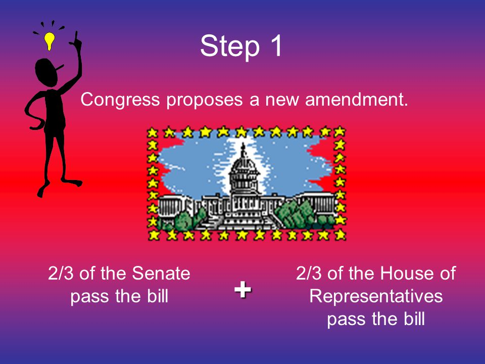 Step 1 Congress proposes a new amendment. 2/3 of the House of Representatives pass the bill 2/3 of the Senate pass the bill +