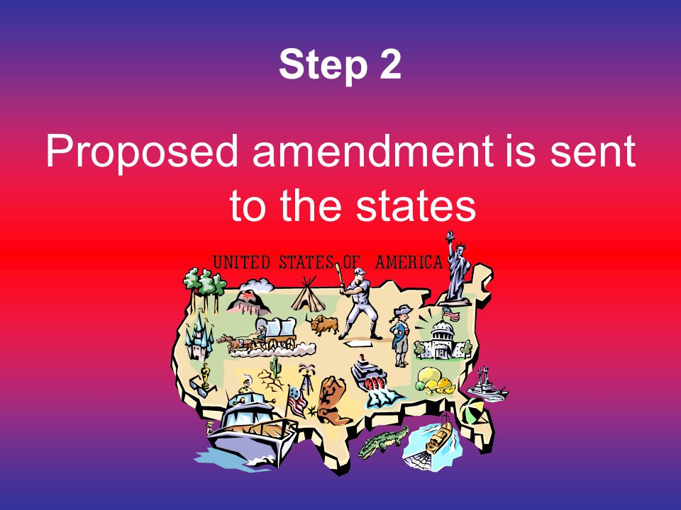 Step 2 Proposed amendment is sent to the states