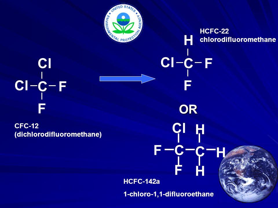 CFC-12 (dichlorodifluoromethane) C Cl F F C H F F HCFC-22 chlorodifluoromethane OR C C F F Cl H H H HCFC-142a 1-chloro-1,1-difluoroethane