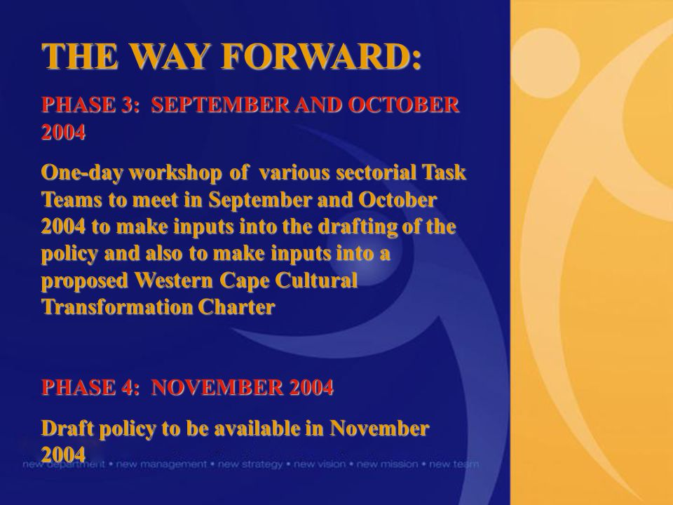 THE WAY FORWARD: PHASE 3: SEPTEMBER AND OCTOBER 2004 One-day workshop of various sectorial Task Teams to meet in September and October 2004 to make inputs into the drafting of the policy and also to make inputs into a proposed Western Cape Cultural Transformation Charter PHASE 4: NOVEMBER 2004 Draft policy to be available in November 2004