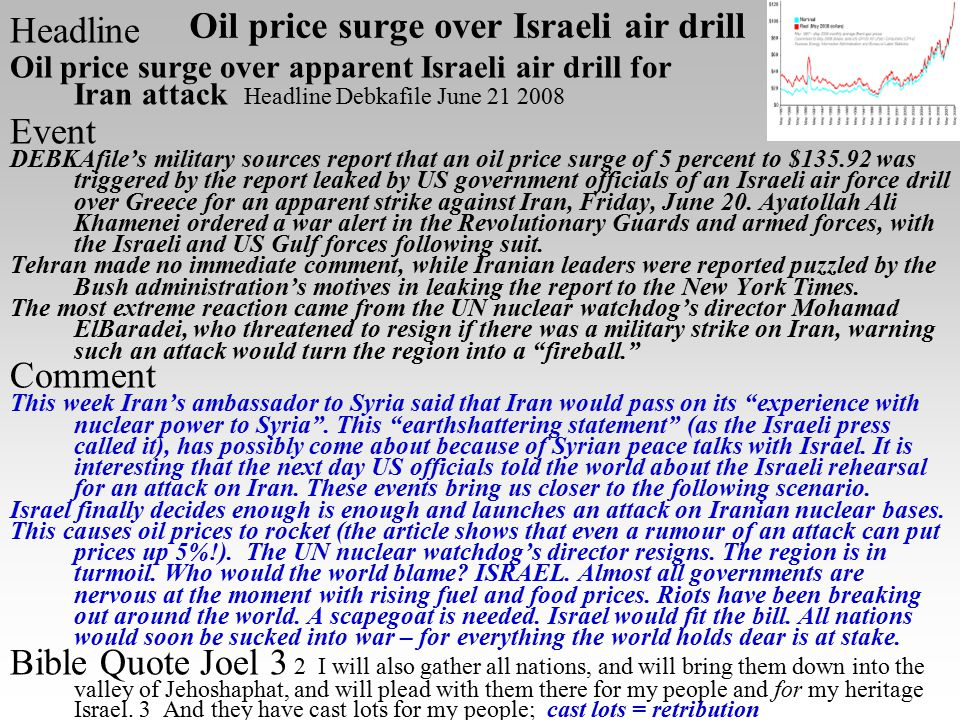 Headline Oil price surge over apparent Israeli air drill for Iran attack Headline Debkafile June 21 2008 Event DEBKAfile's military sources report that an oil price surge of 5 percent to $135.92 was triggered by the report leaked by US government officials of an Israeli air force drill over Greece for an apparent strike against Iran, Friday, June 20.