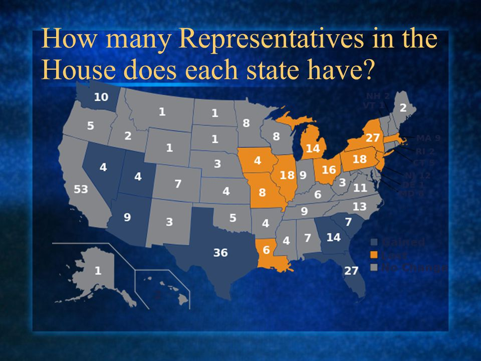 How many Representatives in the House does each state have?