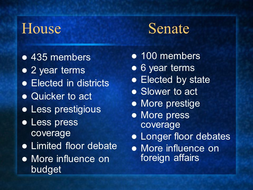 HouseSenate 435 members 2 year terms Elected in districts Quicker to act Less prestigious Less press coverage Limited floor debate More influence on b