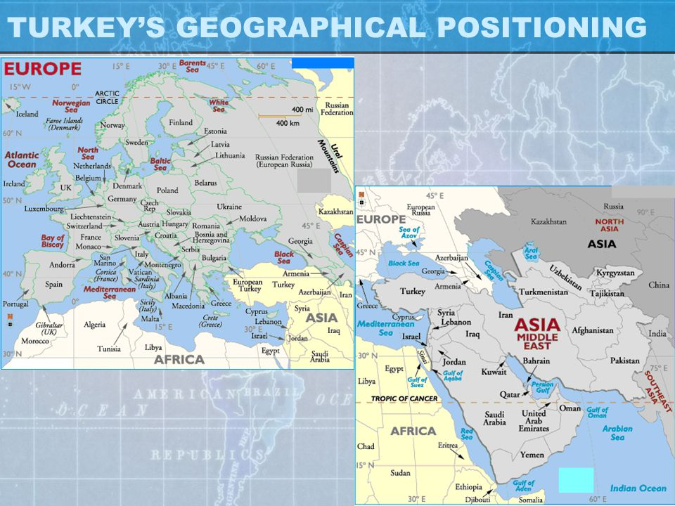 TURKEY'S GEOGRAPHICAL POSITIONING