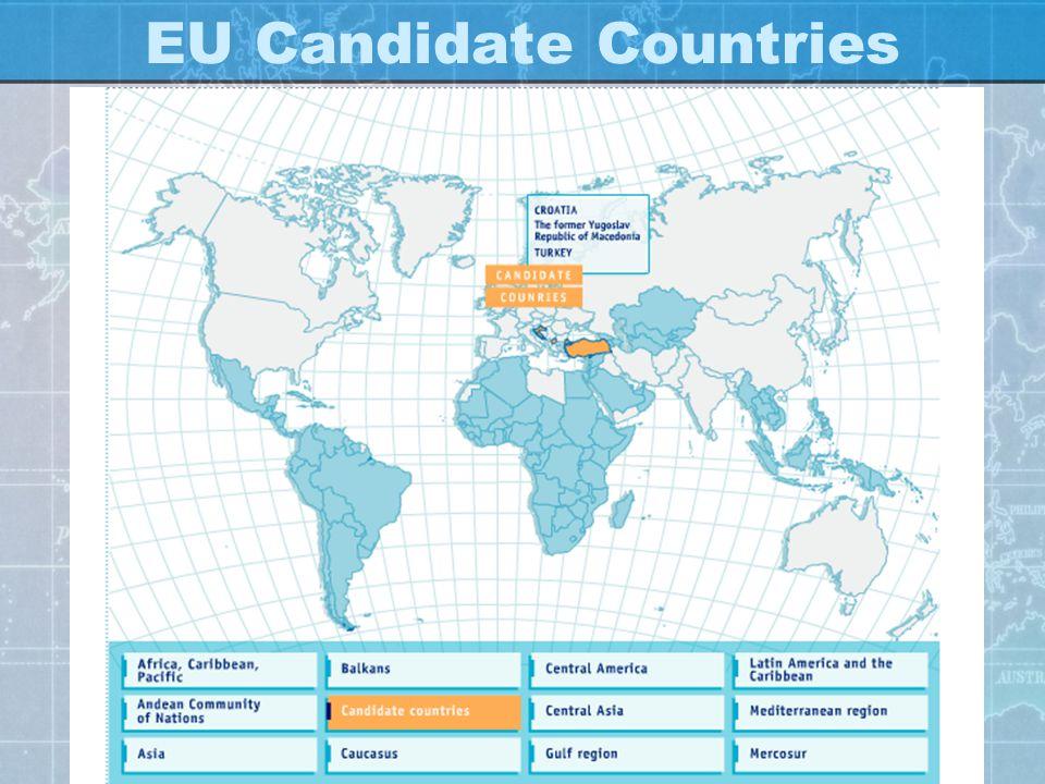 EU Candidate Countries