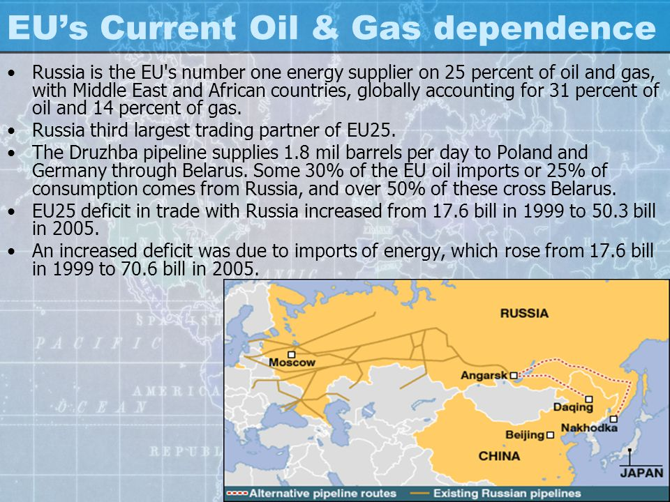EU's Current Oil & Gas dependence Russia is the EU s number one energy supplier on 25 percent of oil and gas, with Middle East and African countries, globally accounting for 31 percent of oil and 14 percent of gas.