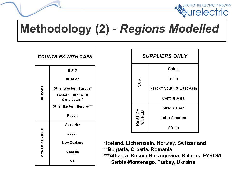 Methodology (2) - Regions Modelled