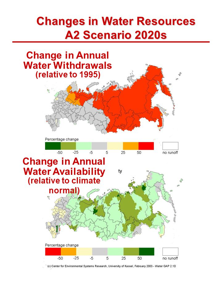 Changes in Water Resources A2 Scenario 2020s Change in Annual Water Withdrawals (relative to 1995) Change in Annual Water Availability (relative to climate normal)