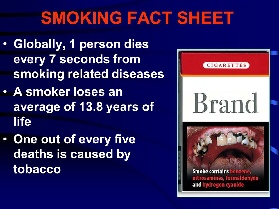 SMOKING FACT SHEET Globally, 1 person dies every 7 seconds from smoking related diseases A smoker loses an average of 13.8 years of life One out of ev