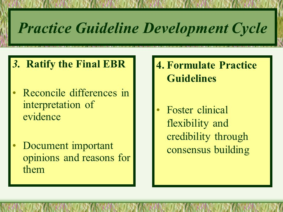 Practice Guideline Development Cycle 3. Ratify the Final EBR Reconcile differences in interpretation of evidence Document important opinions and reaso