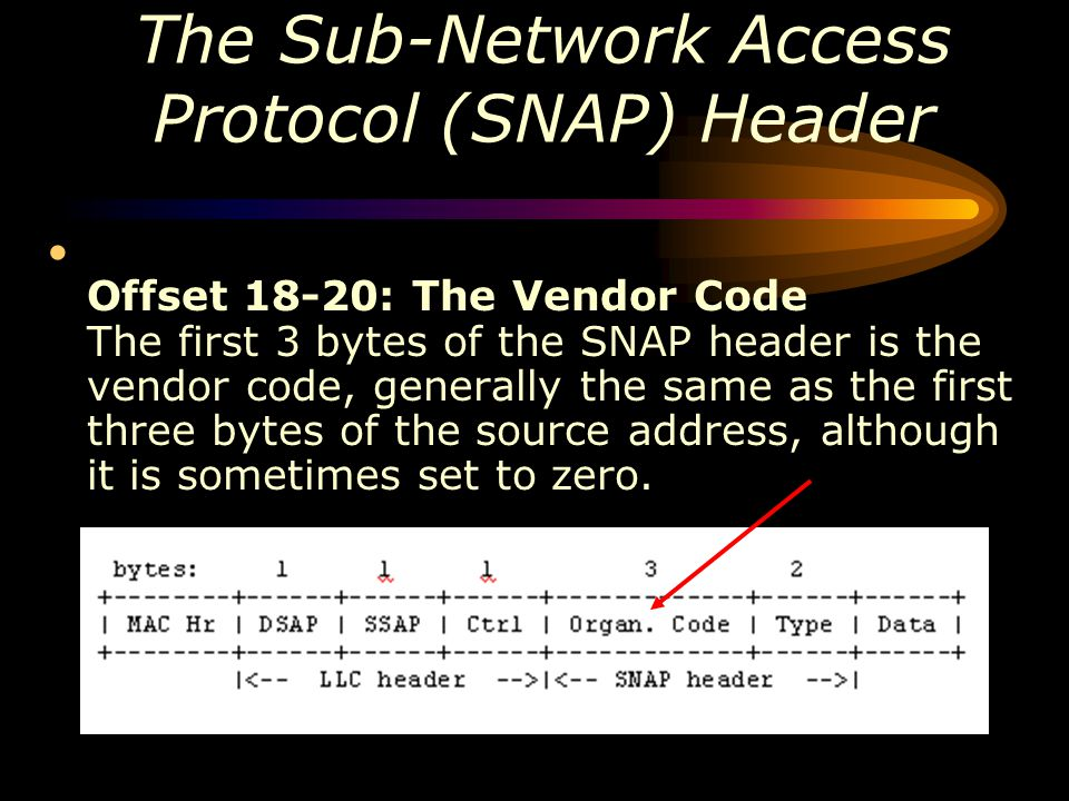 The Sub-Network Access Protocol (SNAP) Header Offset 18-20: The Vendor Code The first 3 bytes of the SNAP header is the vendor code, generally the sam