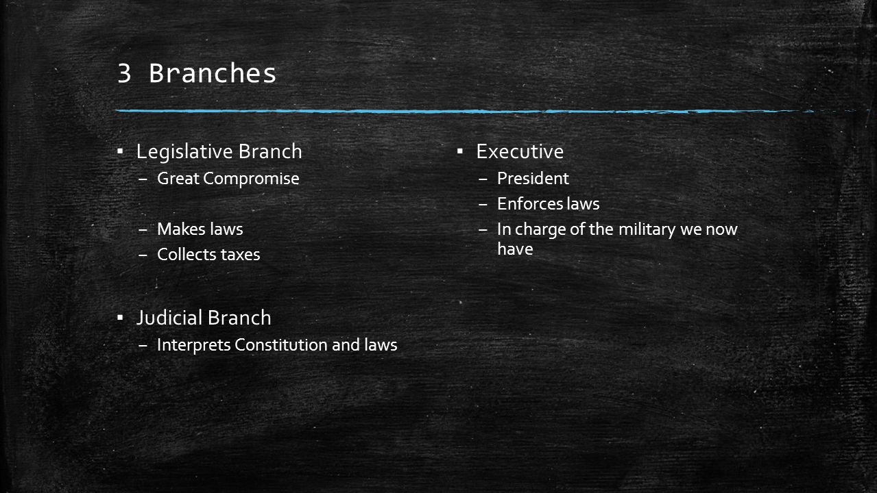 3 Branches ▪ Legislative Branch – Great Compromise – Makes laws – Collects taxes ▪ Judicial Branch – Interprets Constitution and laws ▪ Executive – President – Enforces laws – In charge of the military we now have