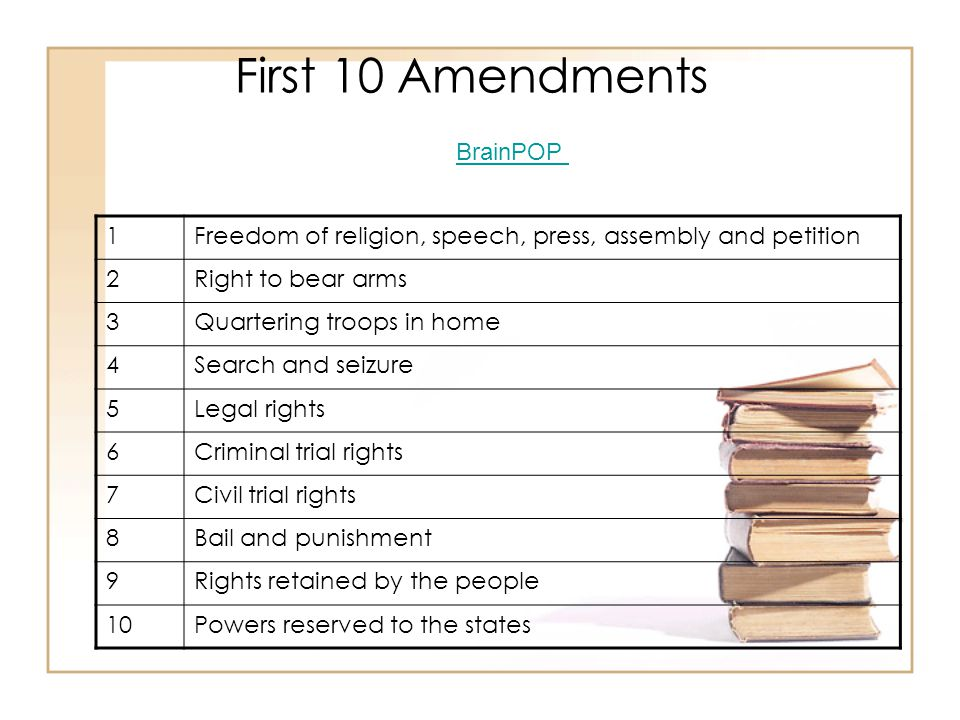 First 10 Amendments 1Freedom of religion, speech, press, assembly and petition 2Right to bear arms 3Quartering troops in home 4Search and seizure 5Legal rights 6Criminal trial rights 7Civil trial rights 8Bail and punishment 9Rights retained by the people 10Powers reserved to the states BrainPOP