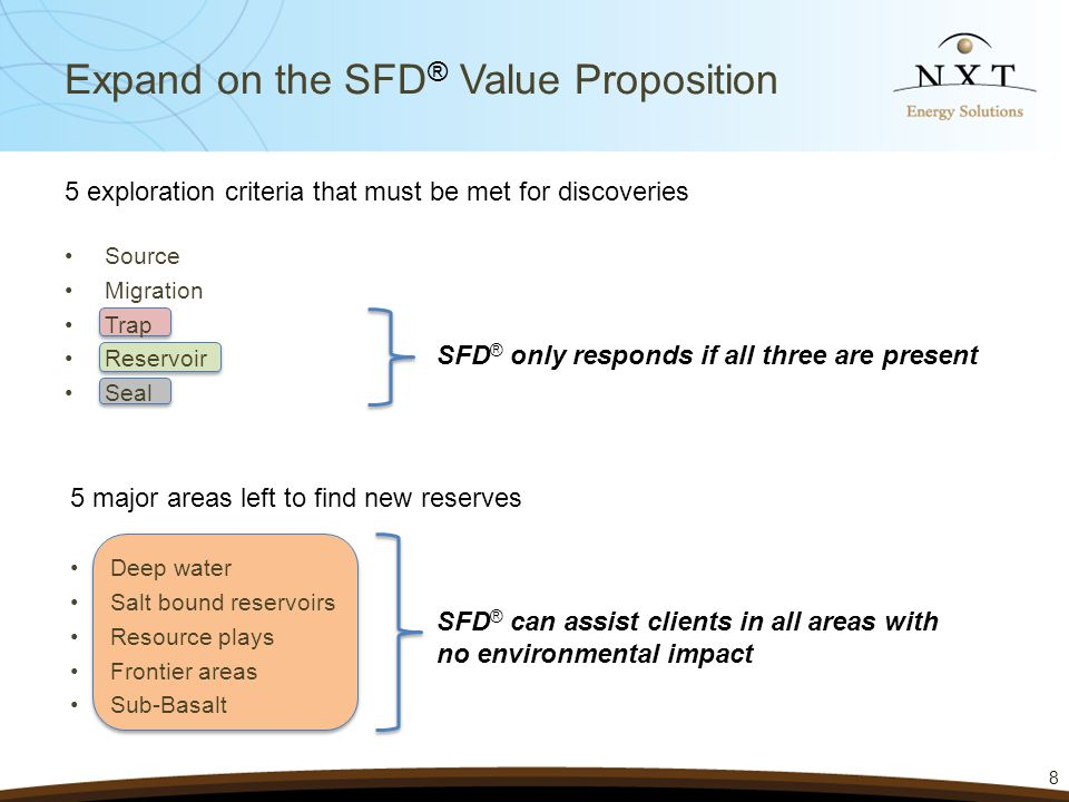 Expand on the SFD ® Value Proposition 8 5 exploration criteria that must be met for discoveries Source Migration Trap Reservoir Seal SFD ® only responds if all three are present 5 major areas left to find new reserves Deep water Salt bound reservoirs Resource plays Frontier areas Sub-Basalt SFD ® can assist clients in all areas with no environmental impact